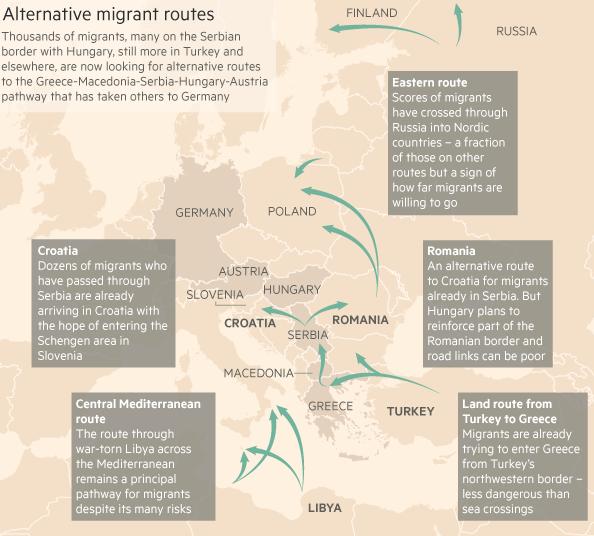 MigrantRoutes