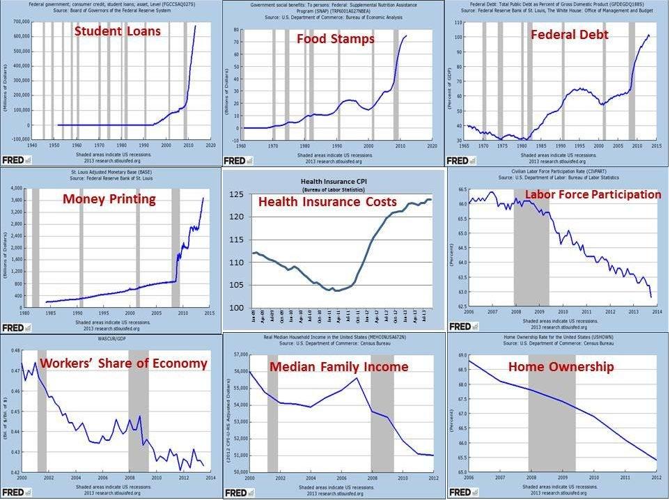 crisischarts