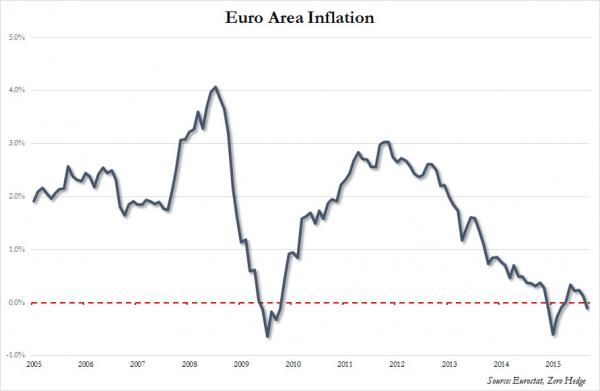 europe inflation_0