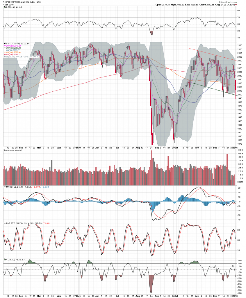 SPX-Daily-1