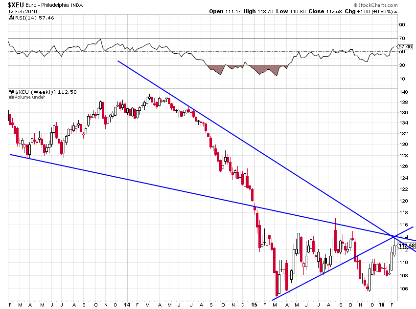 euro dol pierre