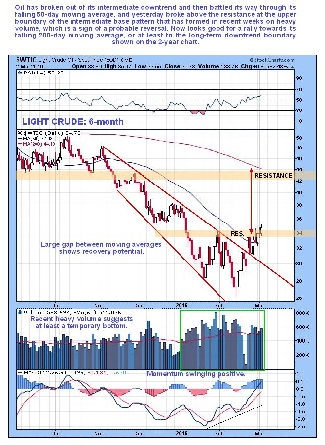 wtic6month030316