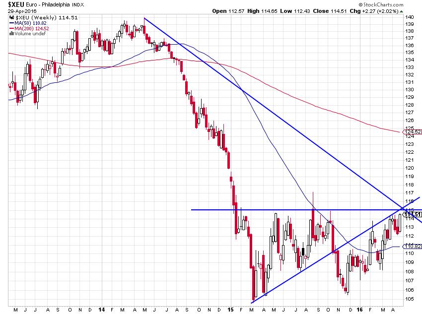 euro dol pl