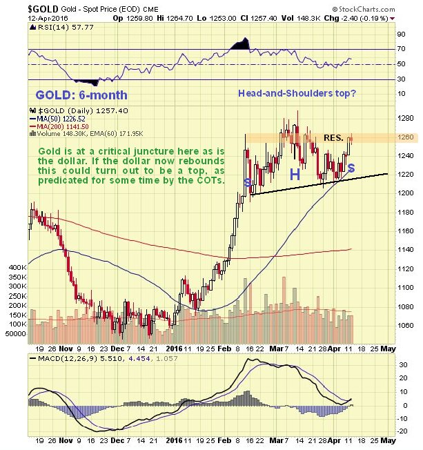 gold6month130416