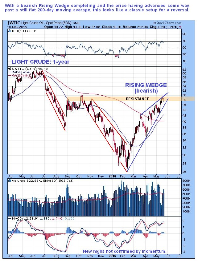wtic1year210516