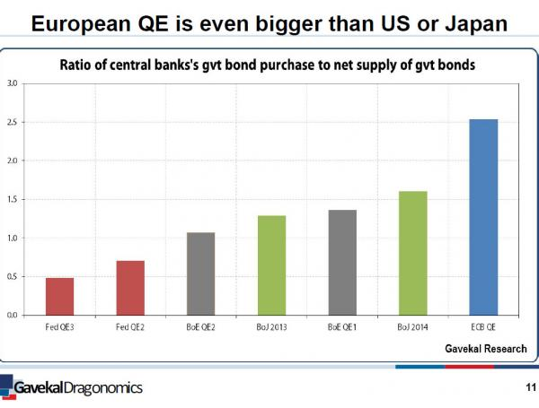 ECB purchases_0