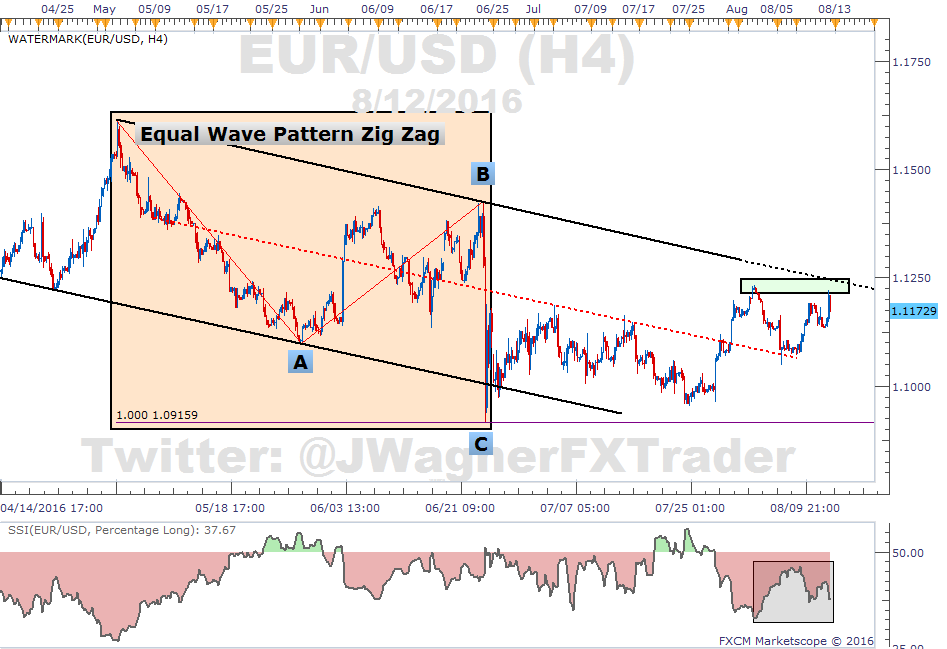 EURUSD-Jumps-to-TL-JWgsi_body_Picture_1.png.full