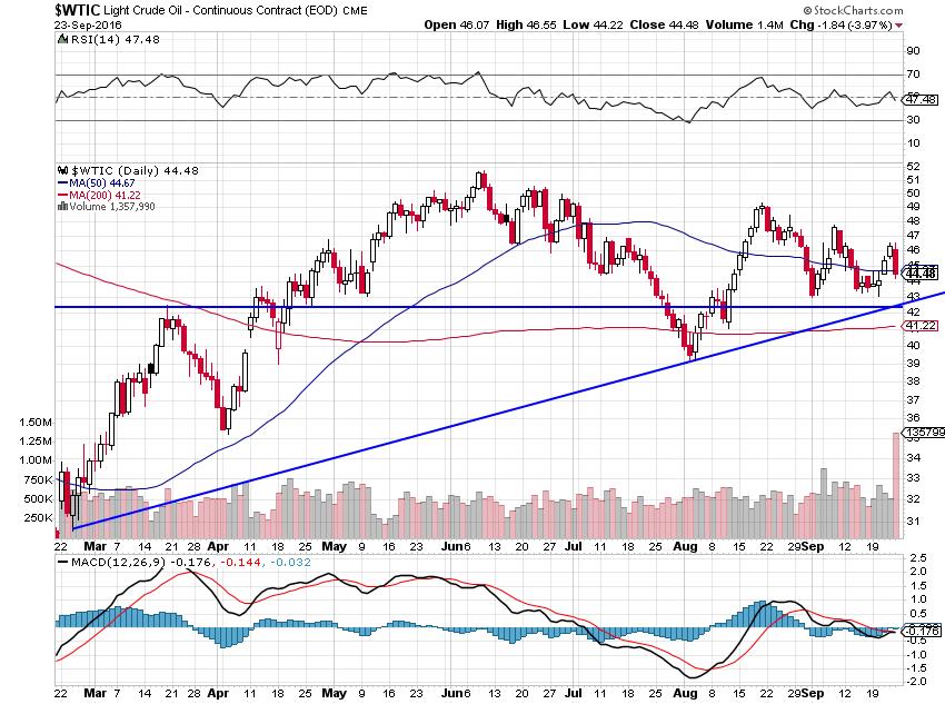 crude-oil-pl