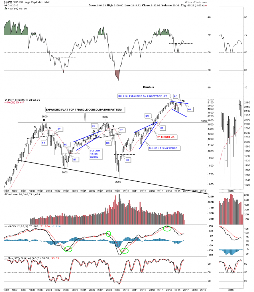 spx-expanding-flat-top-with-21-pl-lec