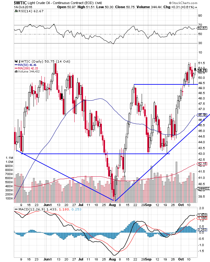 wtic-daily