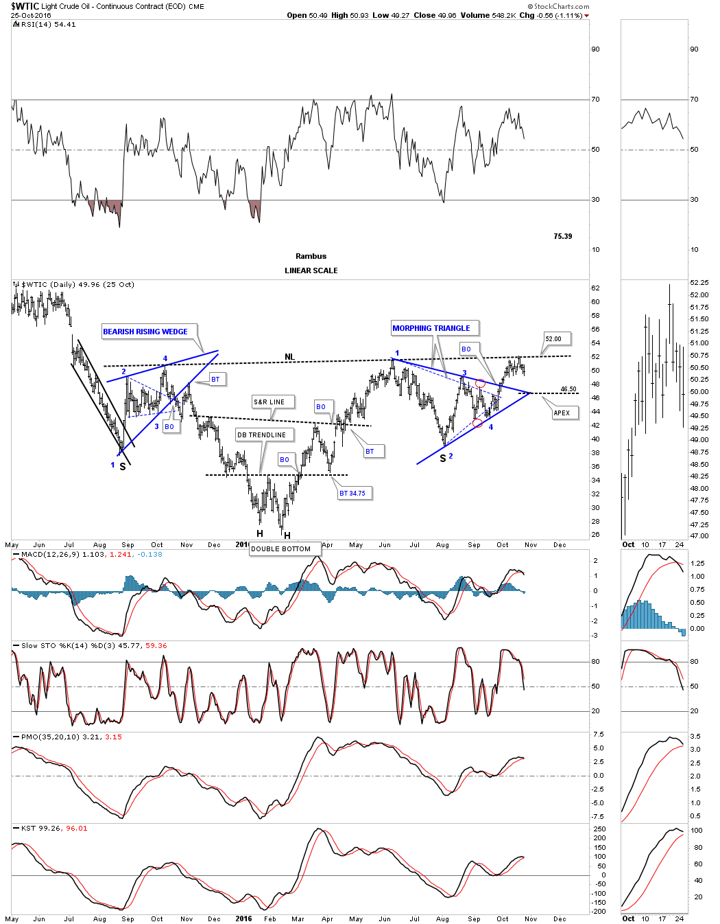 wtic-day-1-2