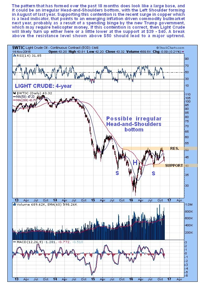 wtic4year151116-ultima