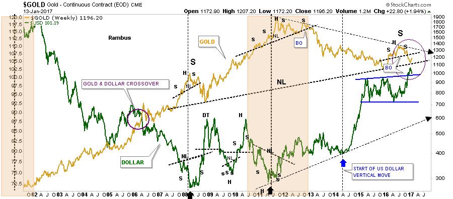 us-dollar-next